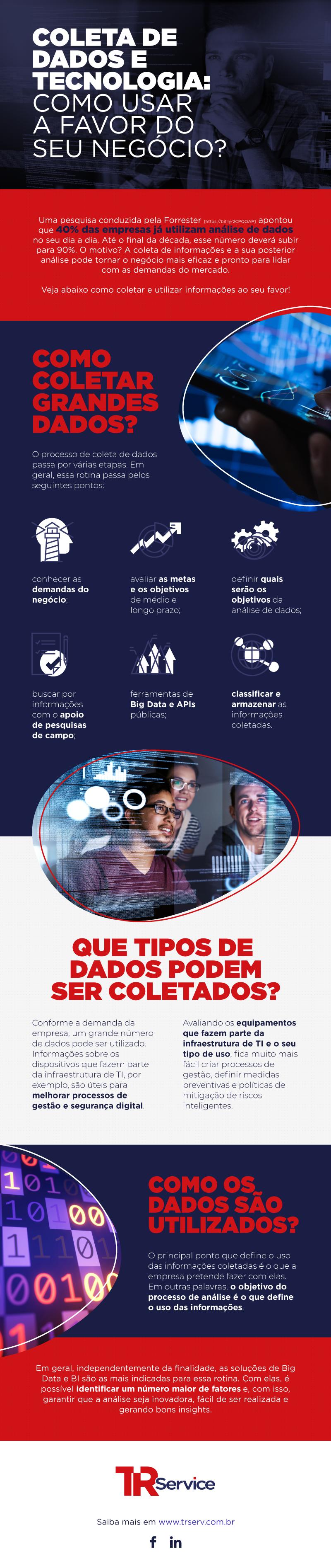Infográfico: Coleta de dados e tecnologia: como usar a favor do seu negócio?